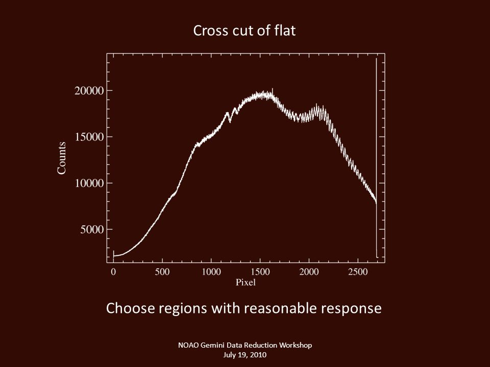 Cross cut of flat Choose regions with reasonable response