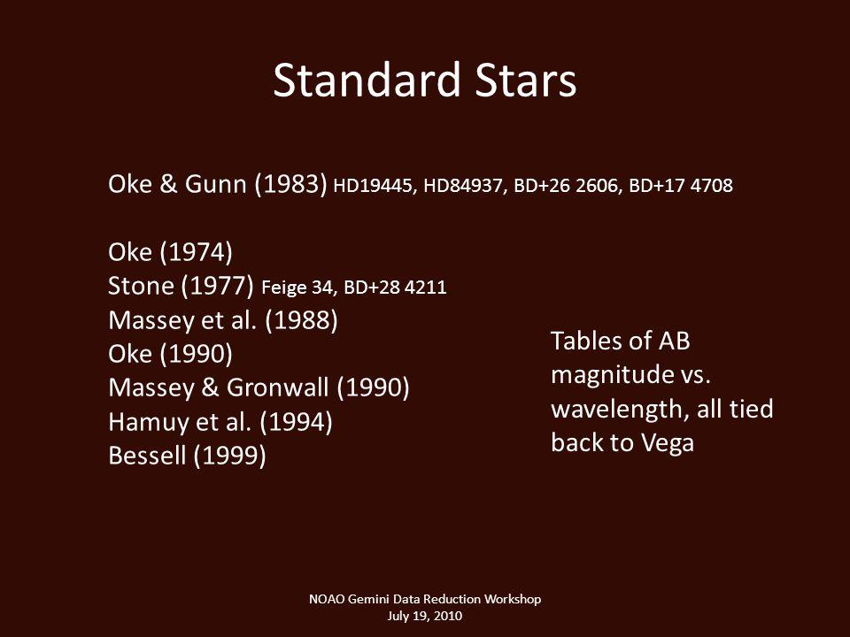 Standard Stars NOAO Gemini Data Reduction Workshop July 19, 2010 Oke & Gunn (1983) HD19445, HD84937, BD+26 2606, BD+17 4708 Oke (1974) Stone (1977) Feige 34, BD+28 4211 Massey et al.