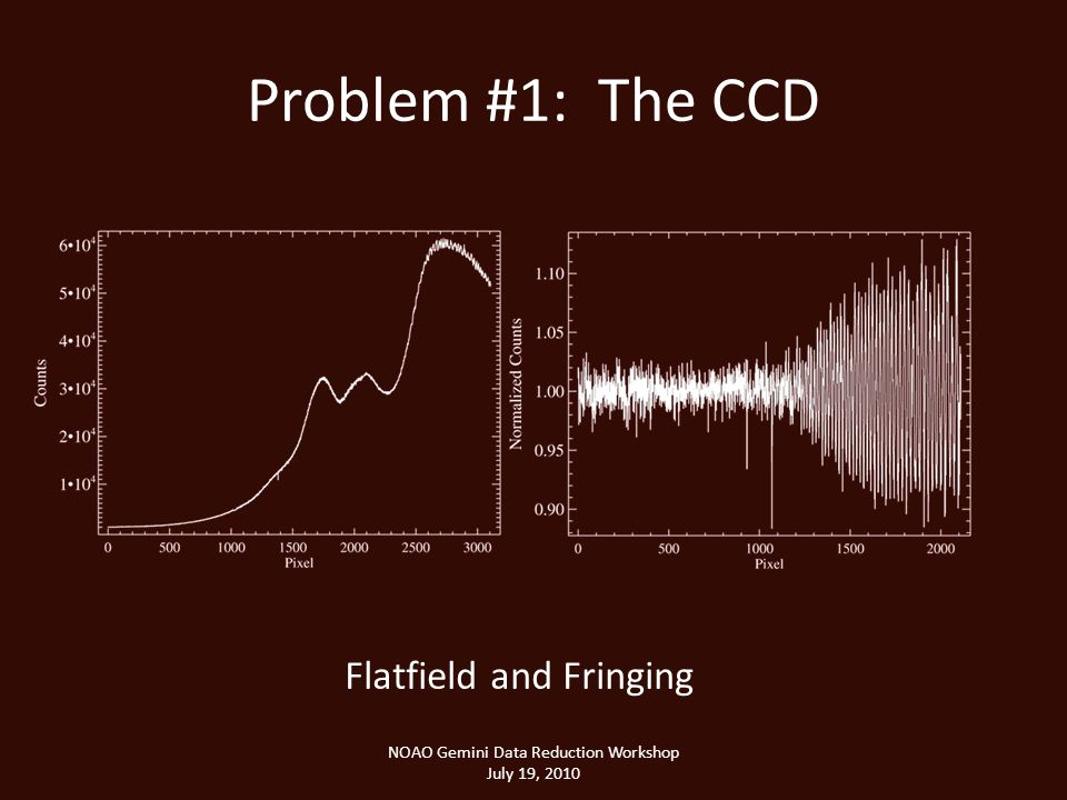 Problem #1: The CCD NOAO Gemini Data Reduction Workshop July 19, 2010 Flatfield and Fringing