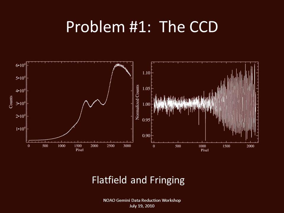 Problem #2: The Sky NOAO Gemini Data Reduction Workshop July 19, 2010 Night-Sky Emission Lines