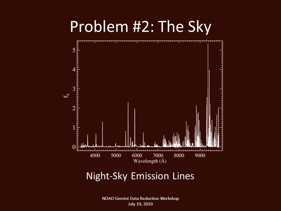Problem #2: The Sky NOAO Gemini Data Reduction Workshop July 19, 2010 Continuous Absorption