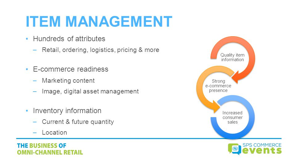 ITEM MANAGEMENT Hundreds of attributes –Retail, ordering, logistics, pricing & more E-commerce readiness –Marketing content –Image, digital asset mana