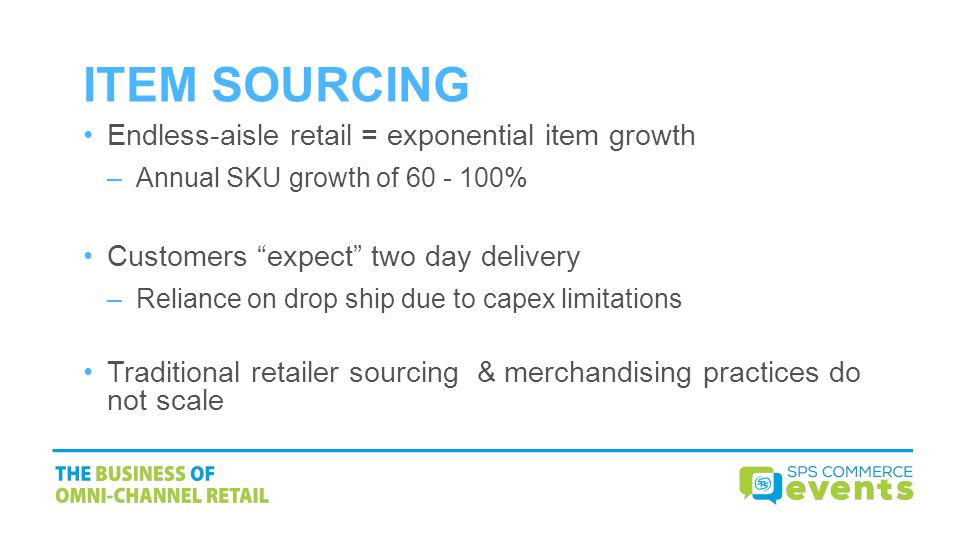 ITEM SOURCING Endless-aisle retail = exponential item growth –Annual SKU growth of 60 - 100% Customers expect two day delivery –Reliance on drop ship