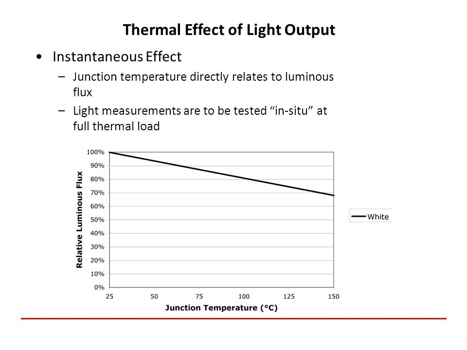 Thermal Effect of Light Output Instantaneous Effect –Junction temperature directly relates to luminous flux –Light measurements are to be tested in-situ at full thermal load