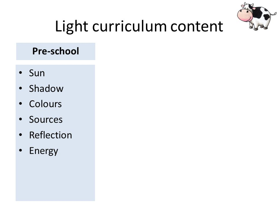 Light curriculum content Sun Shadow Colours Sources Reflection Energy Pre-school