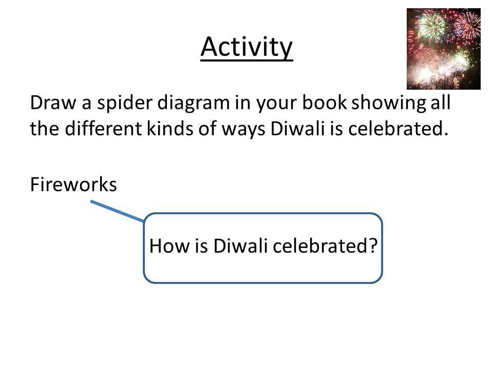 Activity Draw a spider diagram in your book showing all the different kinds of ways Diwali is celebrated. How is Diwali celebrated? Fireworks