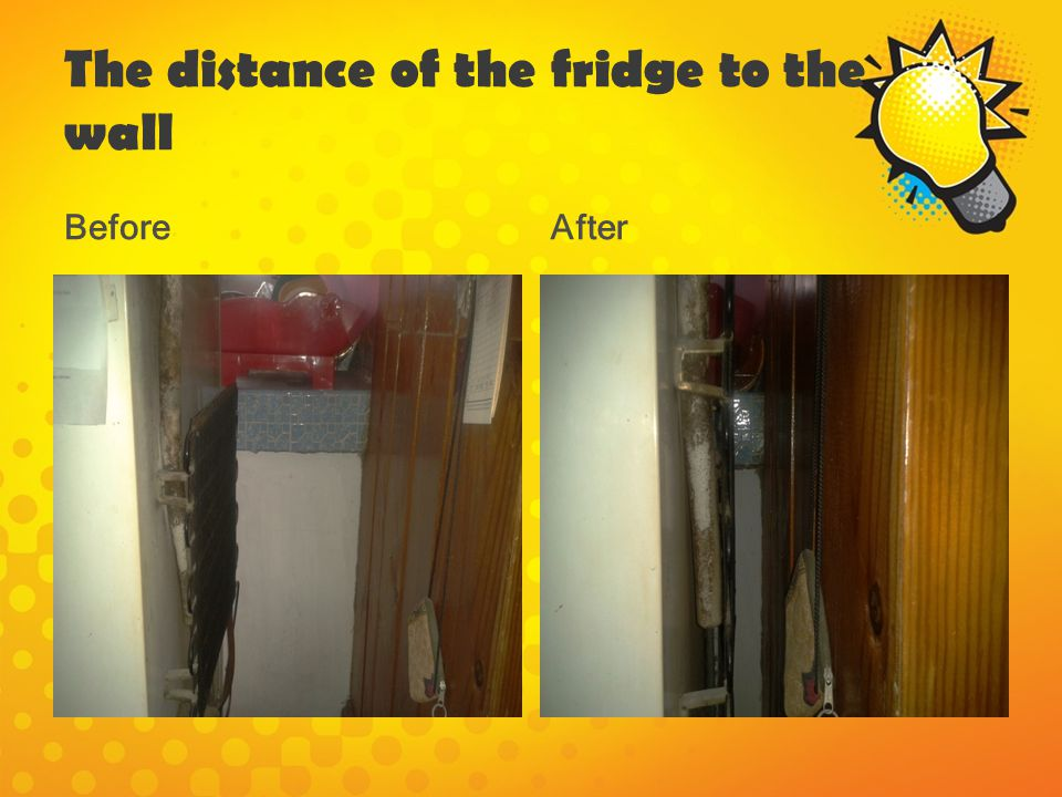 The distance of the fridge to the wall BeforeAfter