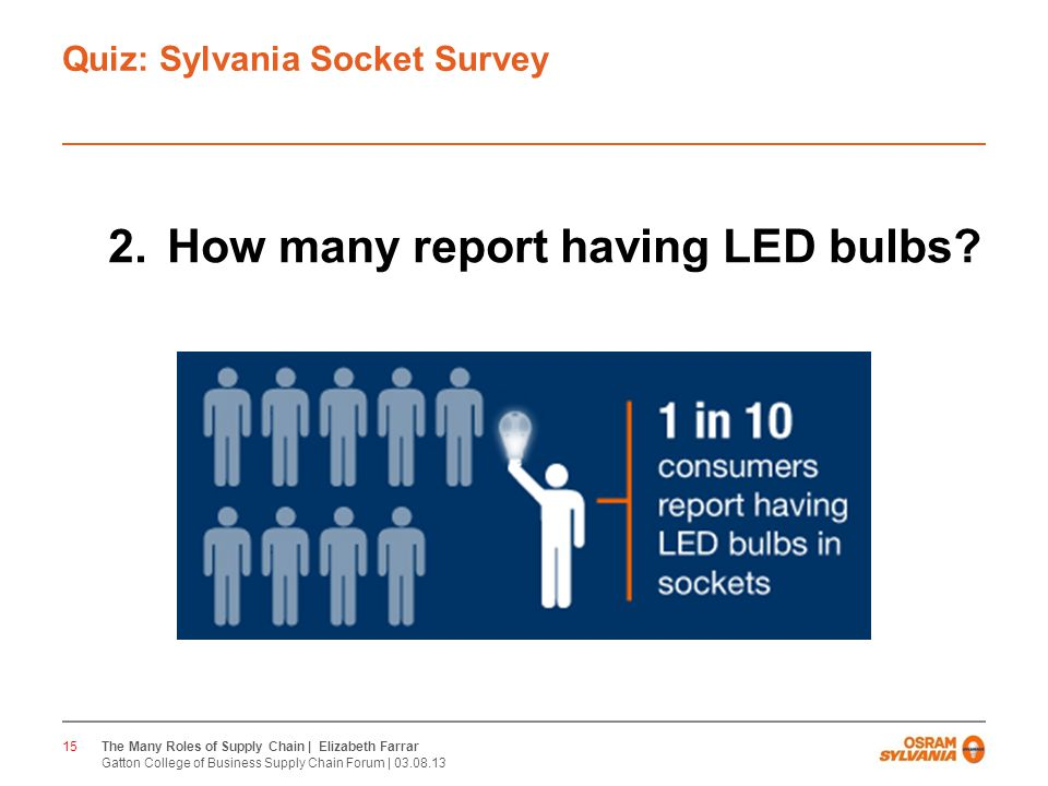 CONFIDENTIAL Quiz: Sylvania Socket Survey How many report having LED bulbs.