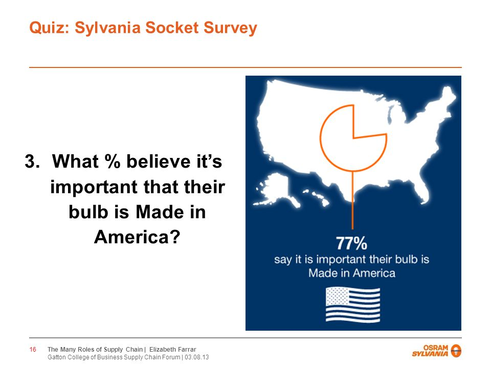 CONFIDENTIAL Quiz: Sylvania Socket Survey