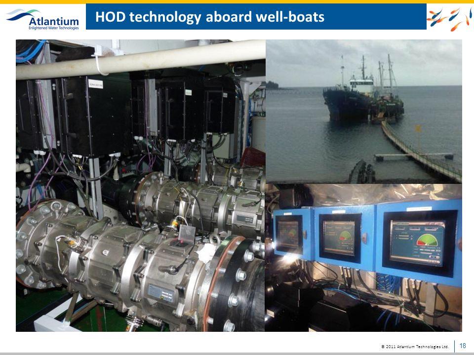 © 2011 Atlantium Technologies Ltd. 19 HOD technology aboard well-boats