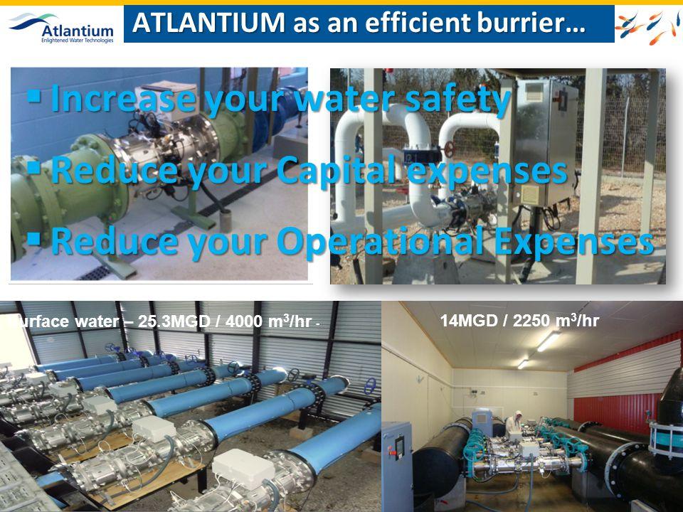 © 2011 Atlantium Technologies Ltd. 21 Santosa Aquarium choose Atlantium… 14MGD / 2250 m 3 /hr