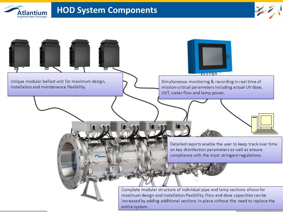 © 2011 Atlantium Technologies Ltd.