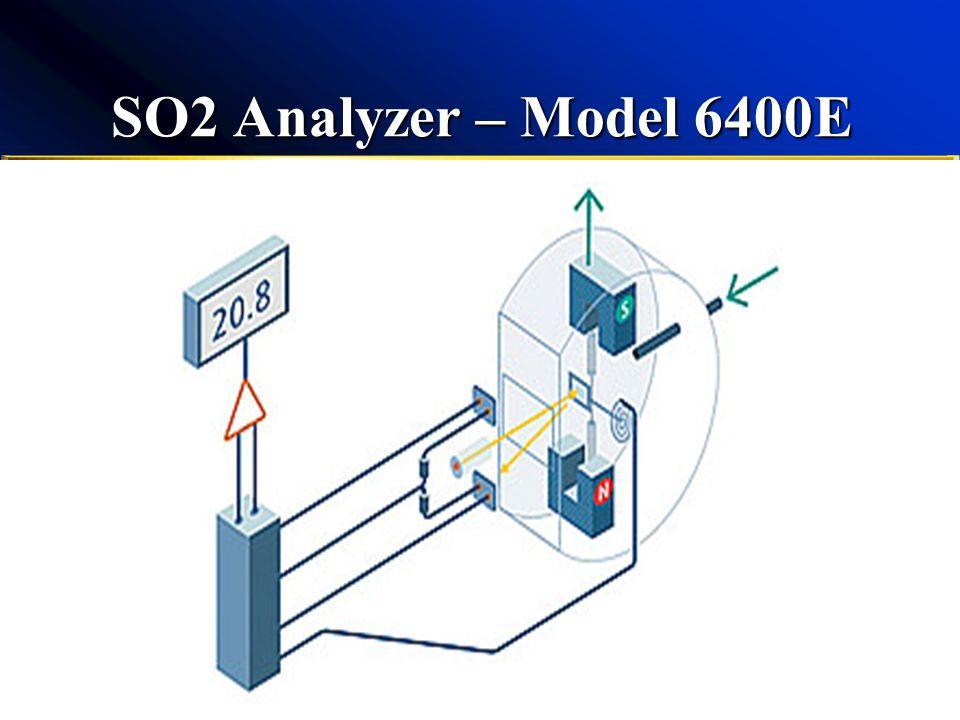 SO2 Analyzer – Model 6400E 17