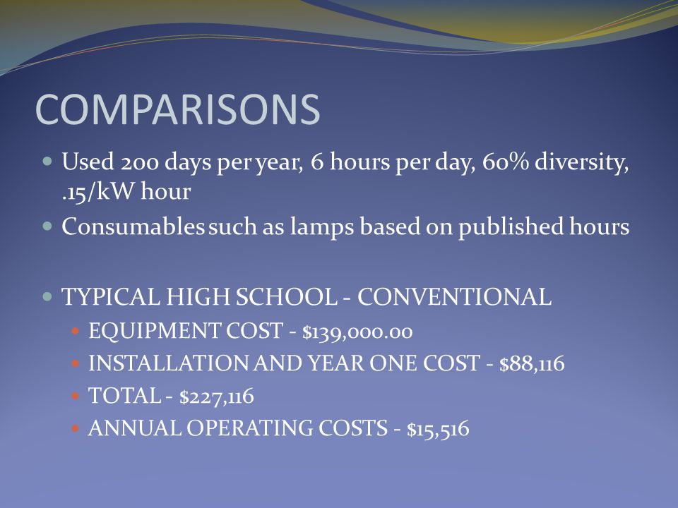 COMPARISONS Used 200 days per year, 6 hours per day, 60% diversity,.15/kW hour Consumables such as lamps based on published hours TYPICAL HIGH SCHOOL - CONVENTIONAL EQUIPMENT COST - $139,000.00 INSTALLATION AND YEAR ONE COST - $88,116 TOTAL - $227,116 ANNUAL OPERATING COSTS - $15,516