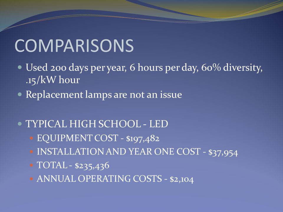 COMPARISONS Used 200 days per year, 6 hours per day, 60% diversity,.15/kW hour Replacement lamps are not an issue TYPICAL HIGH SCHOOL - LED EQUIPMENT COST - $197,482 INSTALLATION AND YEAR ONE COST - $37,954 TOTAL - $235,436 ANNUAL OPERATING COSTS - $2,104