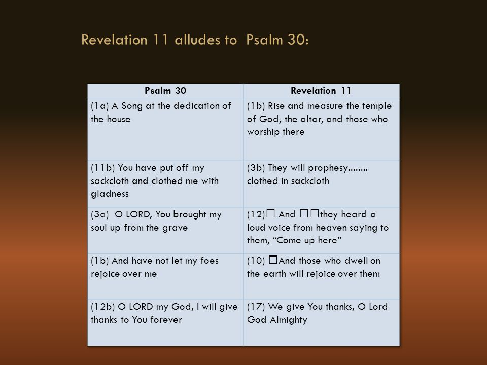 Revelation 11 alludes to Psalm 30: