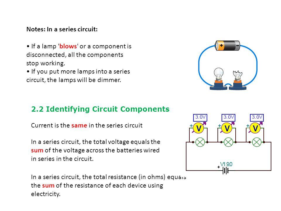 2.4 Series Circuit Formulas IT = I1 = I2 = I3 VT = V1 + V2 + V3 RT = R1 + R2 + R3