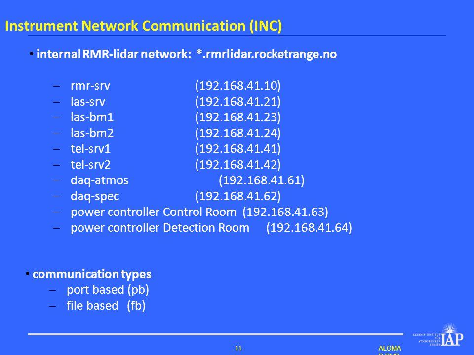 ALOMA R RMR- Lidar – Norderst edt, 2011 11 Instrument Network Communication (INC) internal RMR-lidar network: *.rmrlidar.rocketrange.no rmr-srv (192.168.41.10) las-srv (192.168.41.21) las-bm1 (192.168.41.23) las-bm2 (192.168.41.24) tel-srv1 (192.168.41.41) tel-srv2 (192.168.41.42) daq-atmos (192.168.41.61) daq-spec (192.168.41.62) power controller Control Room (192.168.41.63) power controller Detection Room (192.168.41.64) communication types port based (pb) file based (fb)