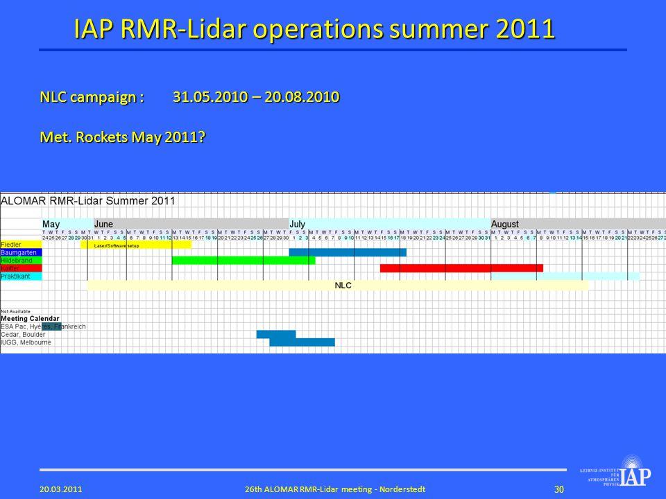 3026th ALOMAR RMR-Lidar meeting - Norderstedt20.03.2011 IAP RMR-Lidar operations summer 2011 NLC campaign :31.05.2010 – 20.08.2010 Met.