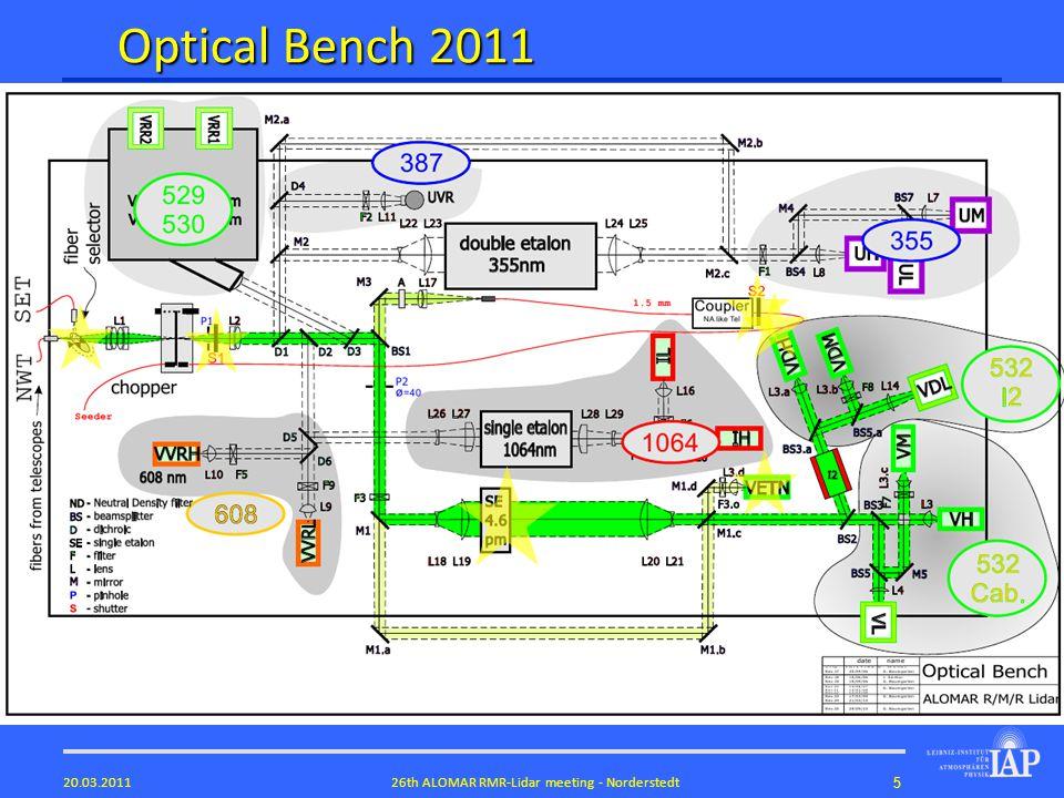526th ALOMAR RMR-Lidar meeting - Norderstedt20.03.2011 Optical Bench 2011