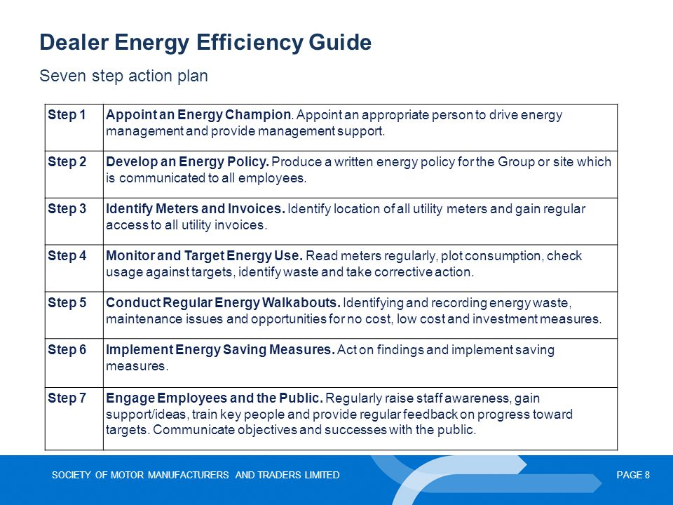SOCIETY OF MOTOR MANUFACTURERS AND TRADERS LIMITEDPAGE 8 Dealer Energy Efficiency Guide Seven step action plan Step 1Appoint an Energy Champion.