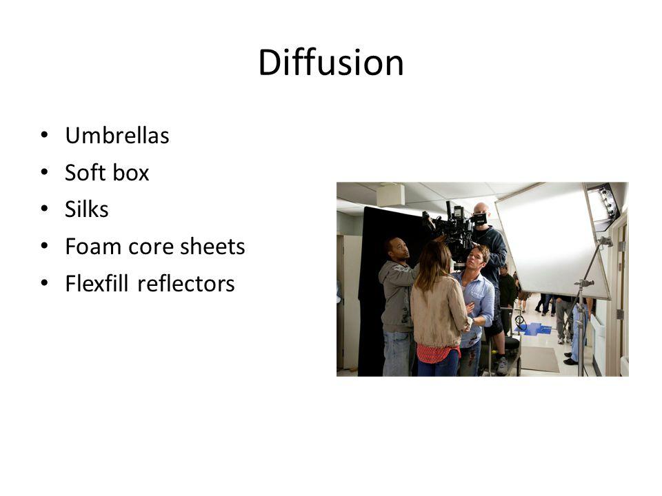 Diffusion Umbrellas Soft box Silks Foam core sheets Flexfill reflectors