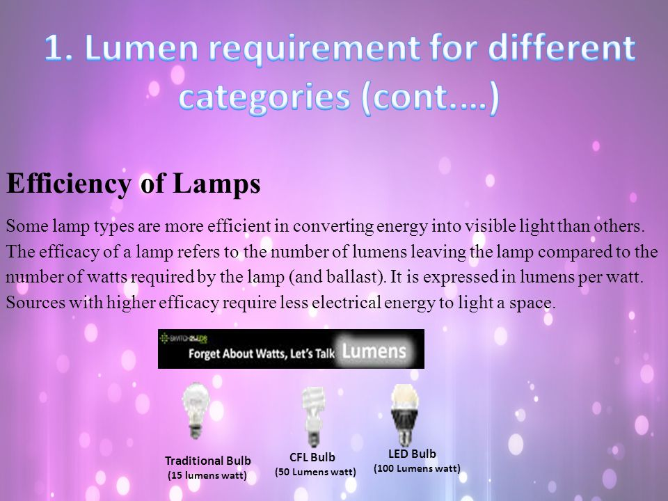 Efficiency of Lamps Some lamp types are more efficient in converting energy into visible light than others. The efficacy of a lamp refers to the numbe