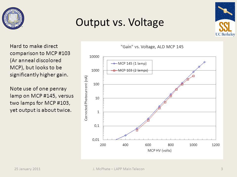 Output vs. Voltage 25 January 2011J.