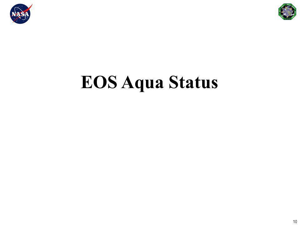 10 EOS Aqua Status