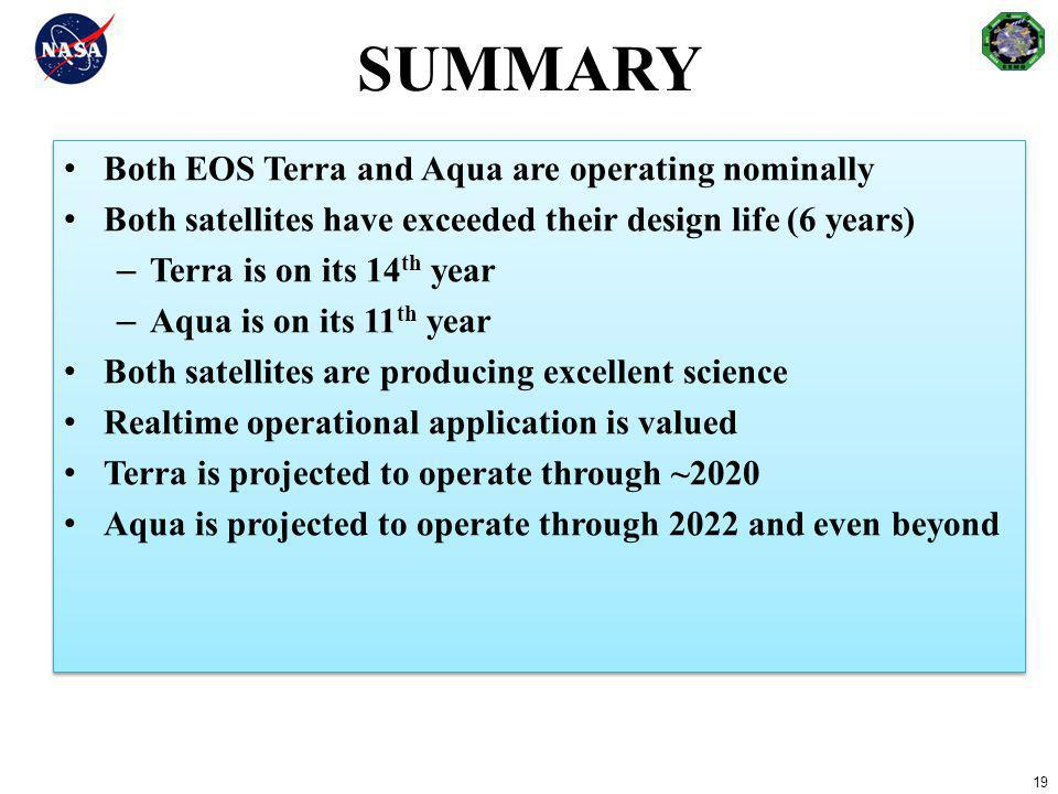 19 SUMMARY Both EOS Terra and Aqua are operating nominally Both satellites have exceeded their design life (6 years) – Terra is on its 14 th year – Aq