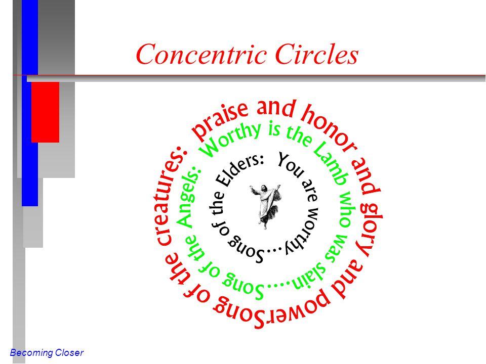 Becoming Closer Concentric Circles