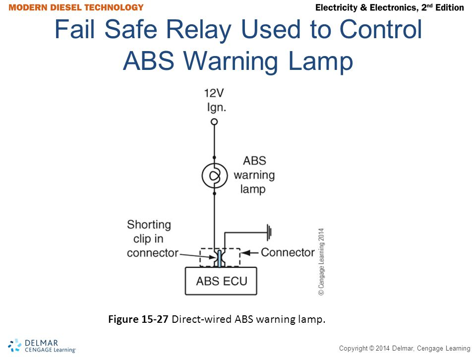 Copyright © 2014 Delmar, Cengage Learning Fail Safe Relay Used to Control ABS Warning Lamp Figure 15-27 Direct-wired ABS warning lamp.