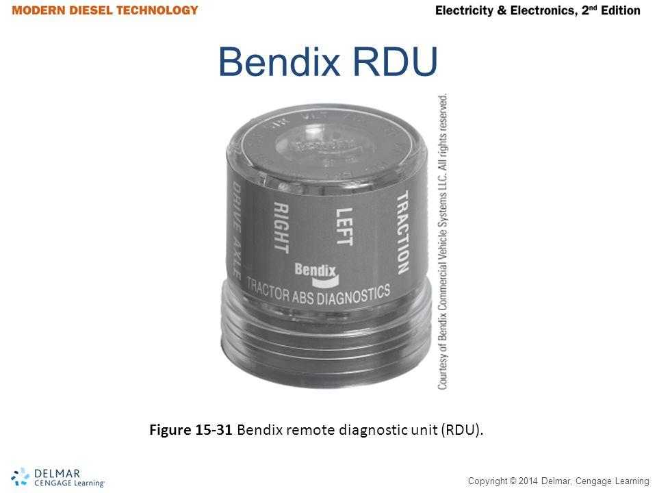 Copyright © 2014 Delmar, Cengage Learning Bendix RDU Figure 15-31 Bendix remote diagnostic unit (RDU).