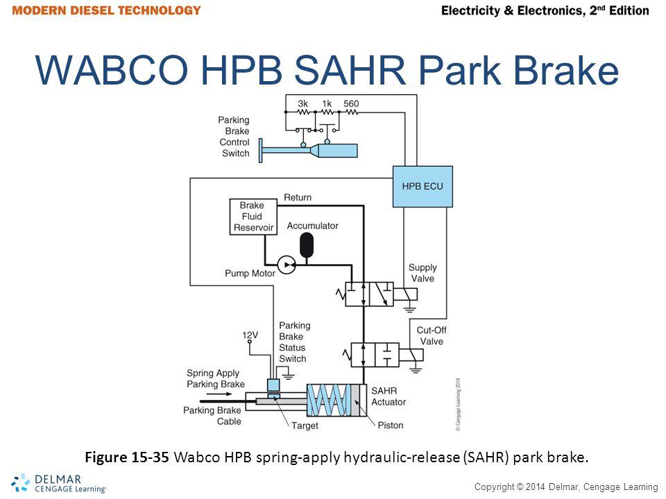 Copyright © 2014 Delmar, Cengage Learning WABCO HPB SAHR Park Brake Figure 15-35 Wabco HPB spring-apply hydraulic-release (SAHR) park brake.