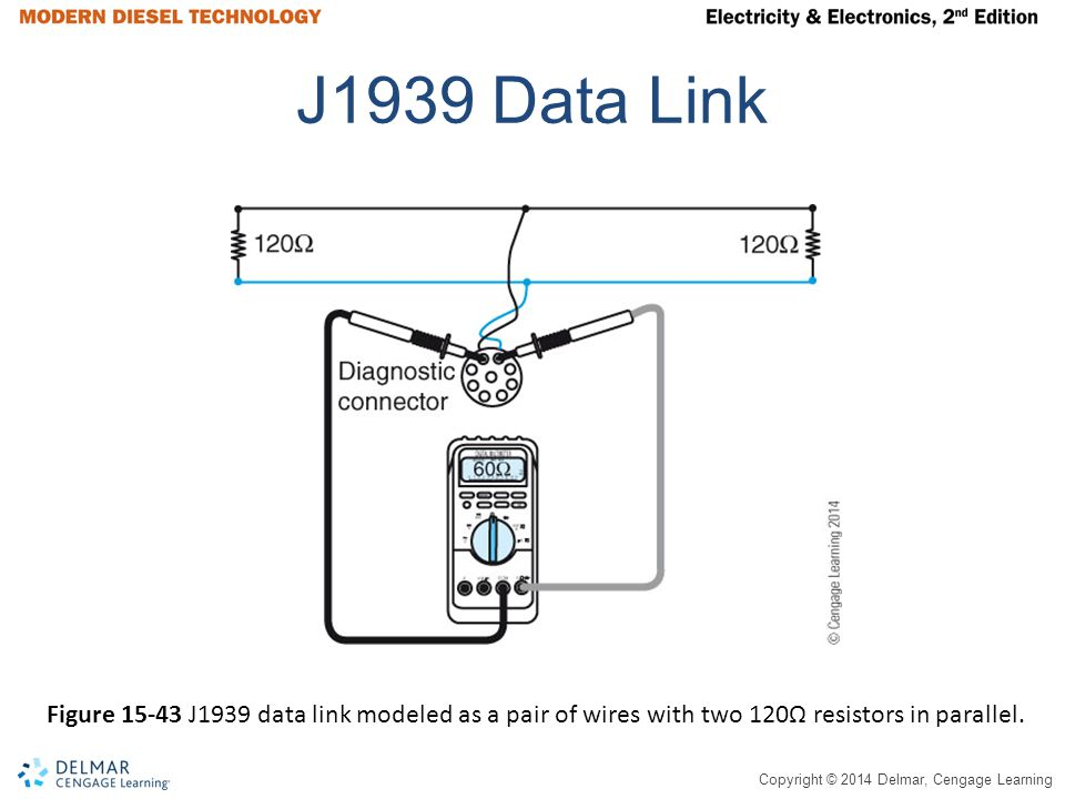 Copyright © 2014 Delmar, Cengage Learning J1939 Data Link Figure 15-43 J1939 data link modeled as a pair of wires with two 120 resistors in parallel.