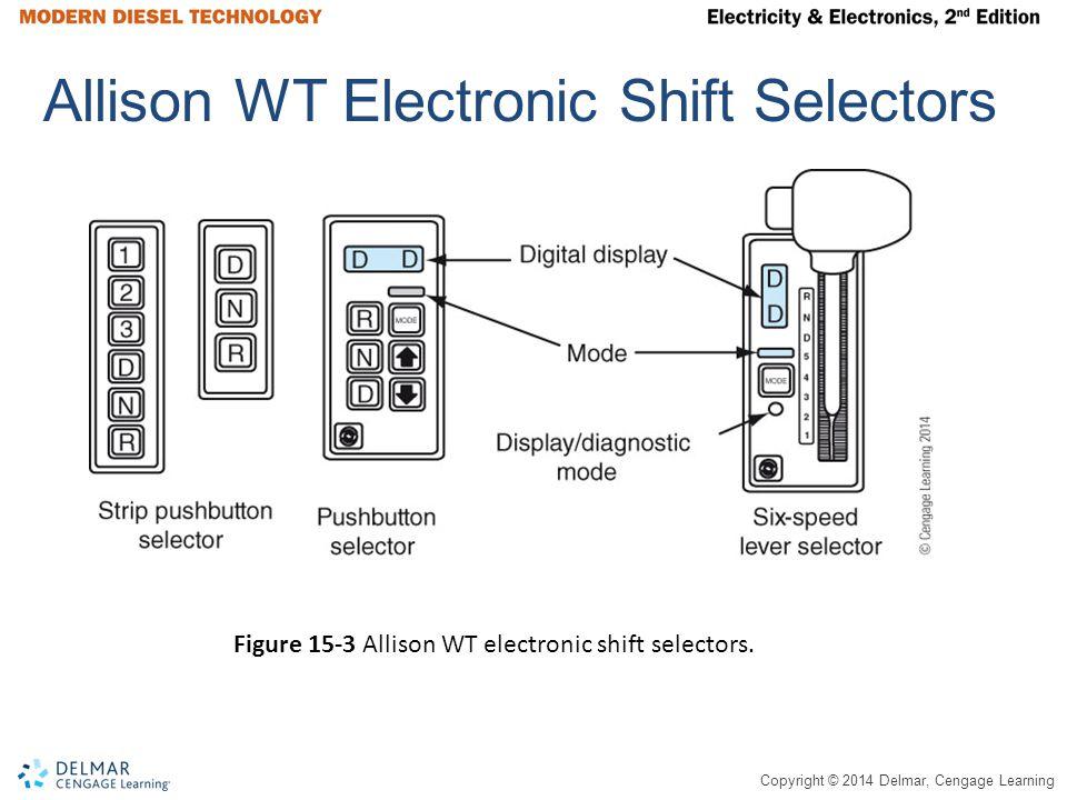 Copyright © 2014 Delmar, Cengage Learning Allison WT Electronic Shift Selectors Figure 15-3 Allison WT electronic shift selectors.