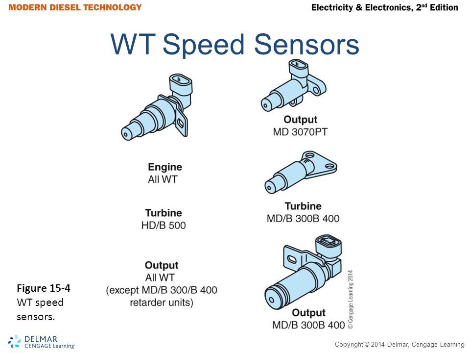 Copyright © 2014 Delmar, Cengage Learning WT Speed Sensors Figure 15-4 WT speed sensors.