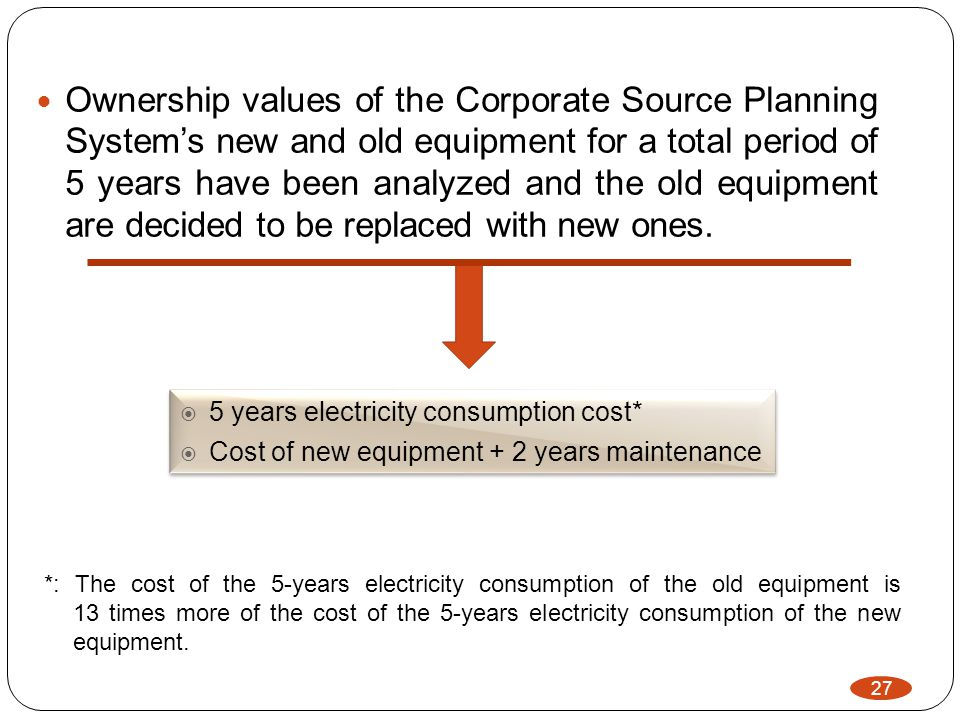 27 Ownership values of the Corporate Source Planning Systems new and old equipment for a total period of 5 years have been analyzed and the old equipment are decided to be replaced with new ones.