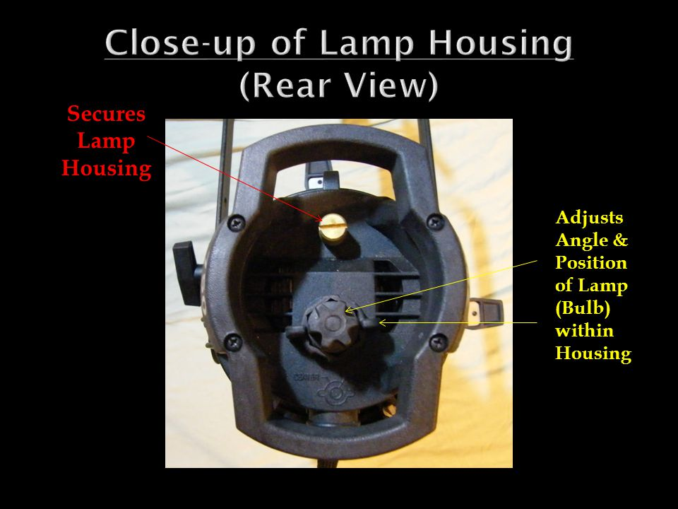 Secures Lamp Housing Adjusts Angle & Position of Lamp (Bulb) within Housing
