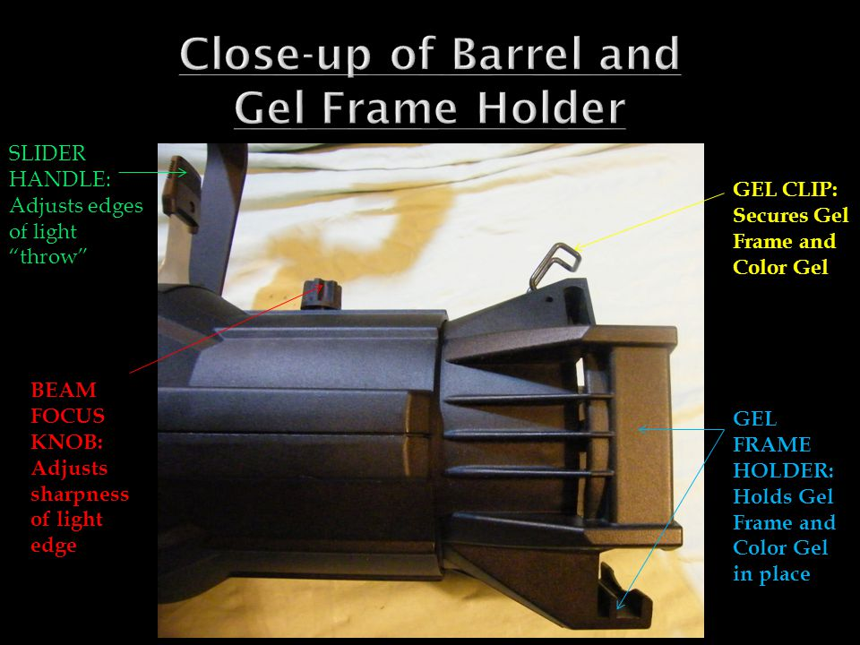 SLIDER HANDLE: Adjusts edges of light throw GEL CLIP: Secures Gel Frame and Color Gel BEAM FOCUS KNOB: Adjusts sharpness of light edge GEL FRAME HOLDER: Holds Gel Frame and Color Gel in place