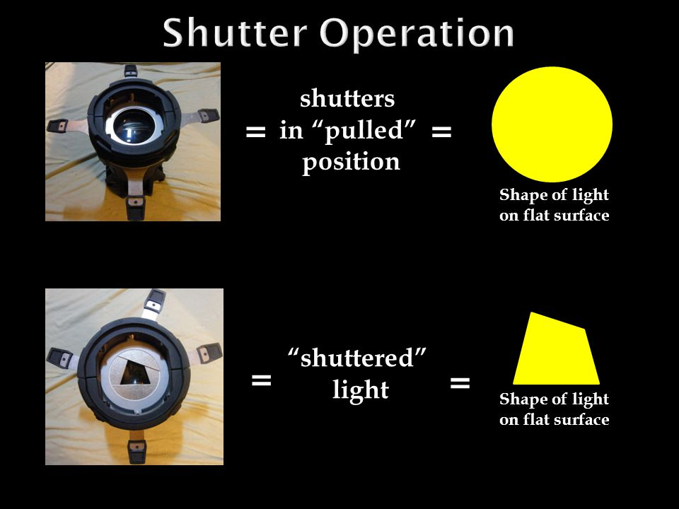 shutters in pulled position Shape of light on flat surface == = shuttered light = Shape of light on flat surface