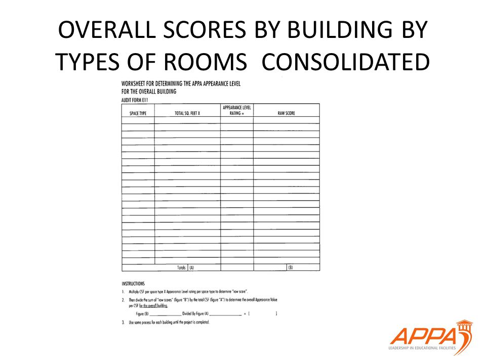 OVERALL SCORES BY BUILDING BY TYPES OF ROOMS CONSOLIDATED
