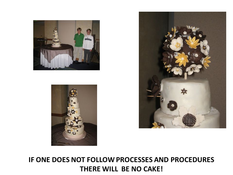 IF ONE DOES NOT FOLLOW PROCESSES AND PROCEDURES THERE WILL BE NO CAKE!