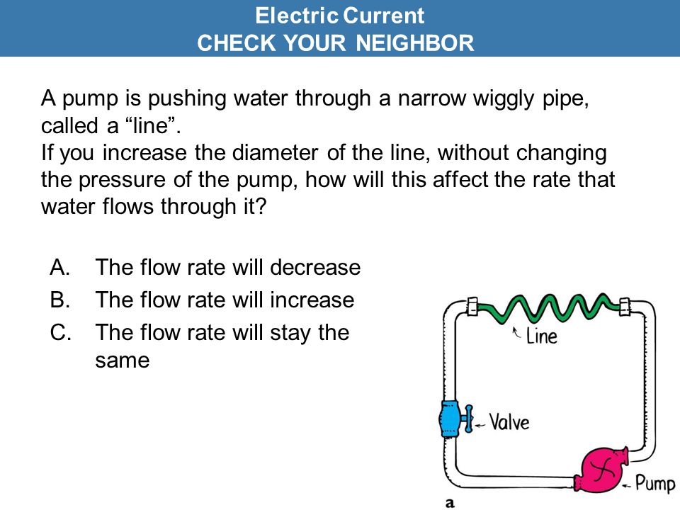 A pump is pushing water through a narrow wiggly pipe, called a line. If you increase the diameter of the line, without changing the pressure of the pu