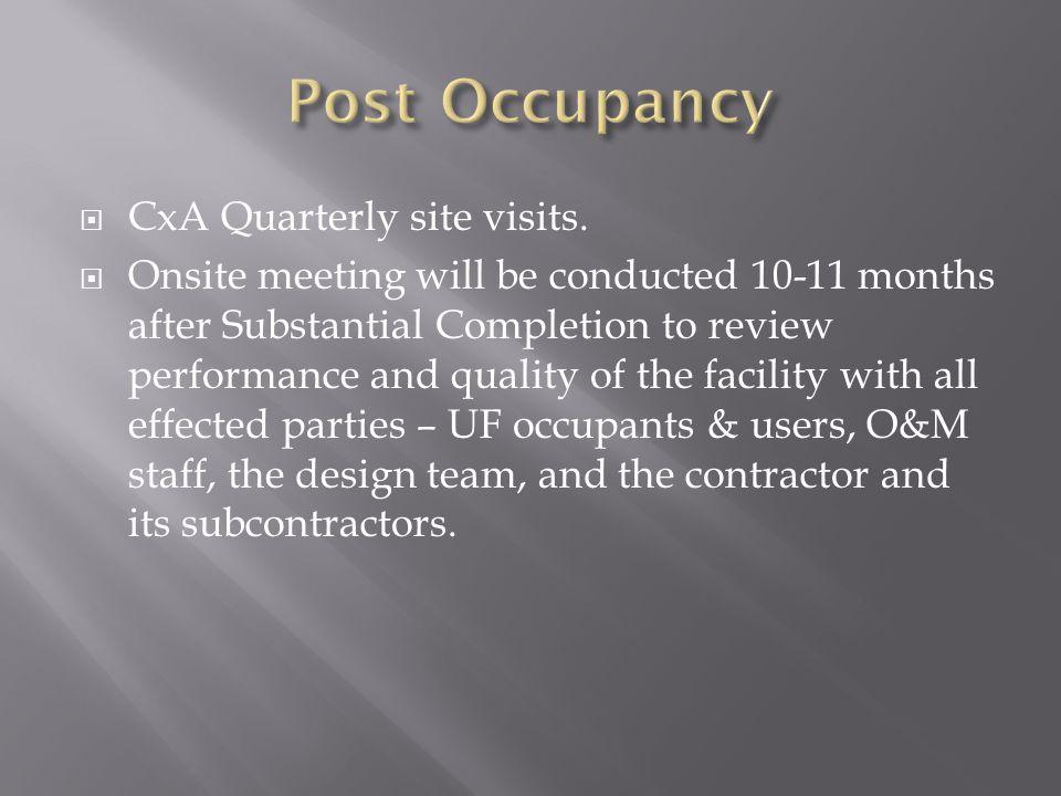 CxA Quarterly site visits.