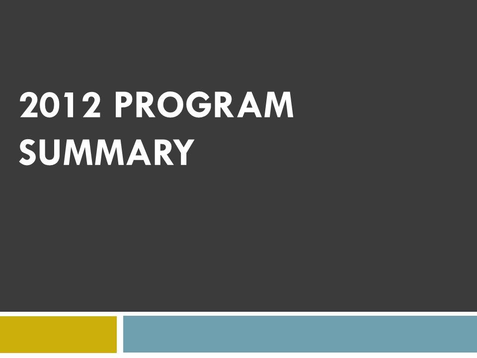 2012 PROGRAM SUMMARY