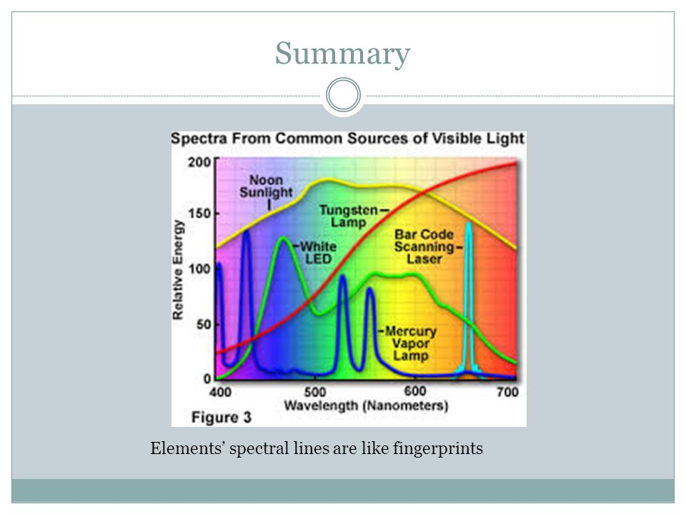 Summary Elements spectral lines are like fingerprints