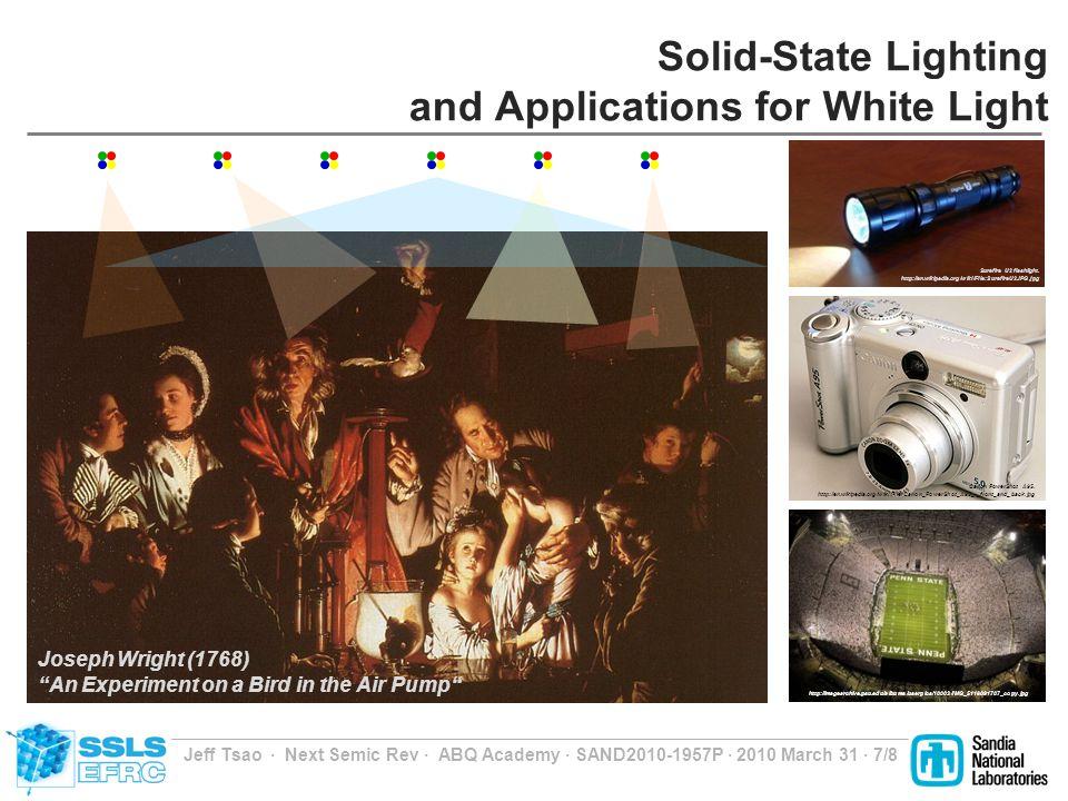 Jeff Tsao Next Semic Rev ABQ Academy SAND2010-1957P 2010 March 31 8/8 How Fluorescent Lamps Work.