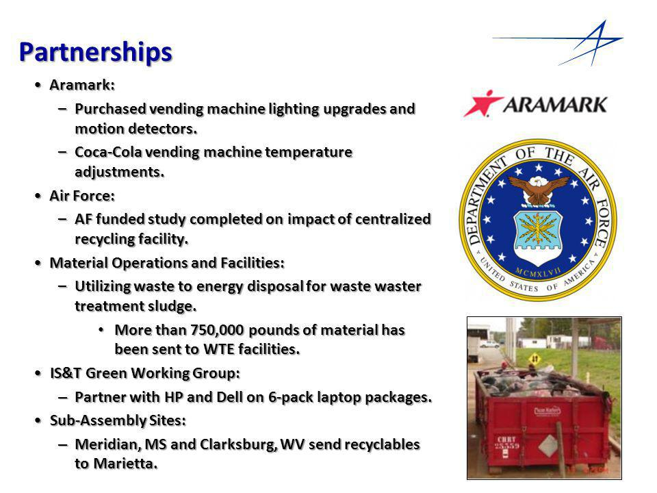 13 Partnerships Aramark:Aramark: –Purchased vending machine lighting upgrades and motion detectors.