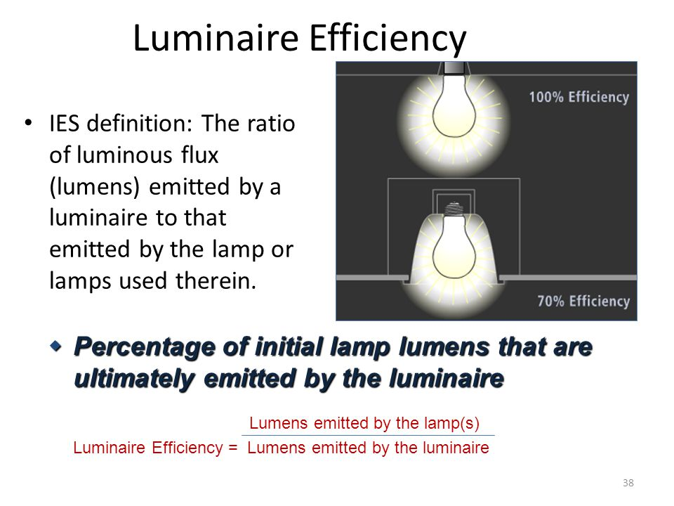 Types of Luminaires Direct (general illumination).